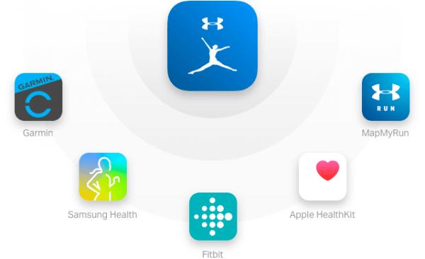 ماي فيتنس بال My Fitness Pal أحدث تطبيقات iphone